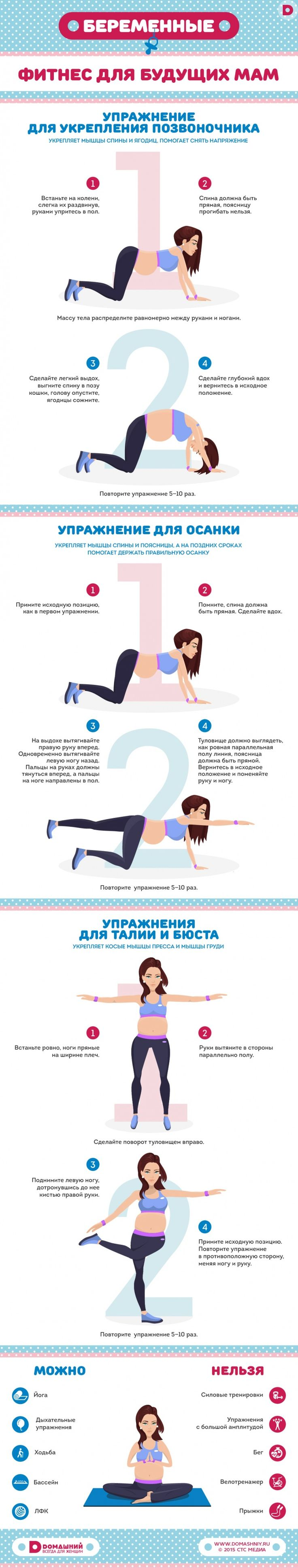 Комплекс упражнений для беременных второй триместр в домашних условиях 50