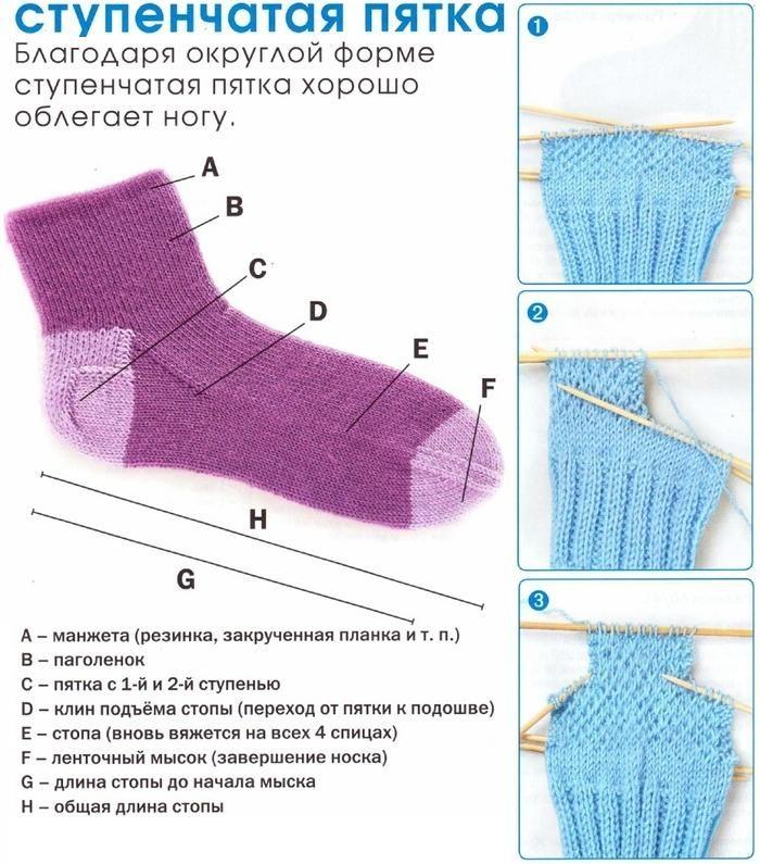 Схема вязания пятки спицами 66