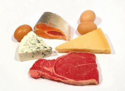 строгая белковая диета для сжигания жира