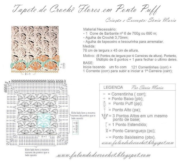 Crochet Stitches Pictures Instruction : puff stitch Crochet Stitch Instructions Pinterest