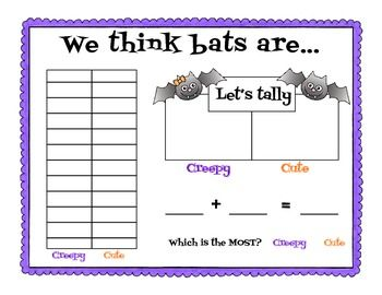 We think bats are... What a fun way to kick off your lesson plan unit ...