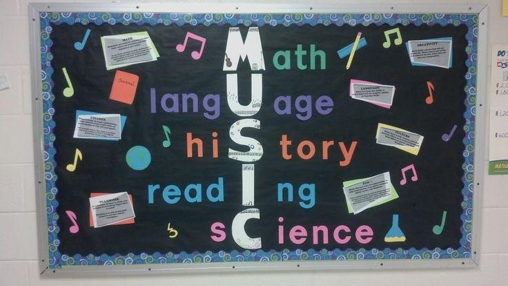 Music bulletin board ideaElementary Music Bulletin Boards