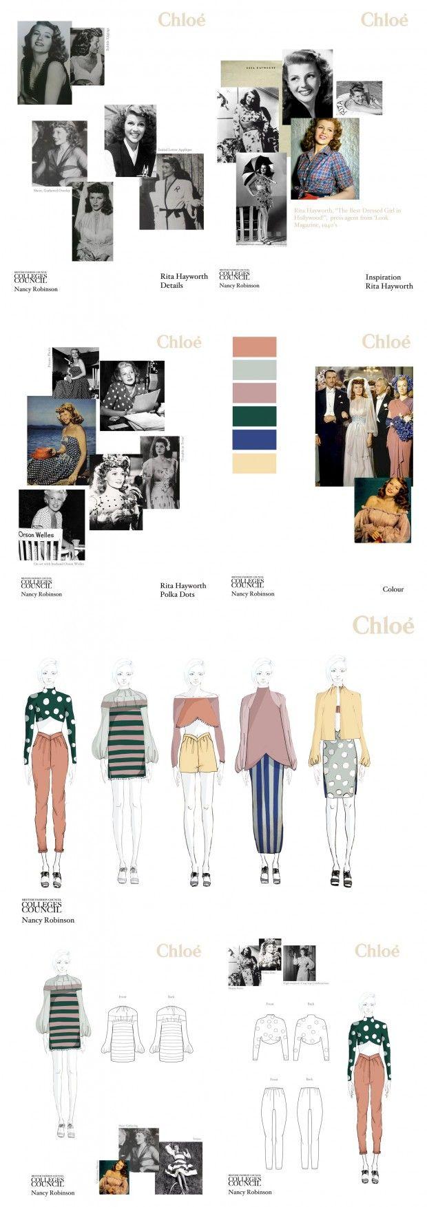 Project runway fashion design sketch portfolio 66