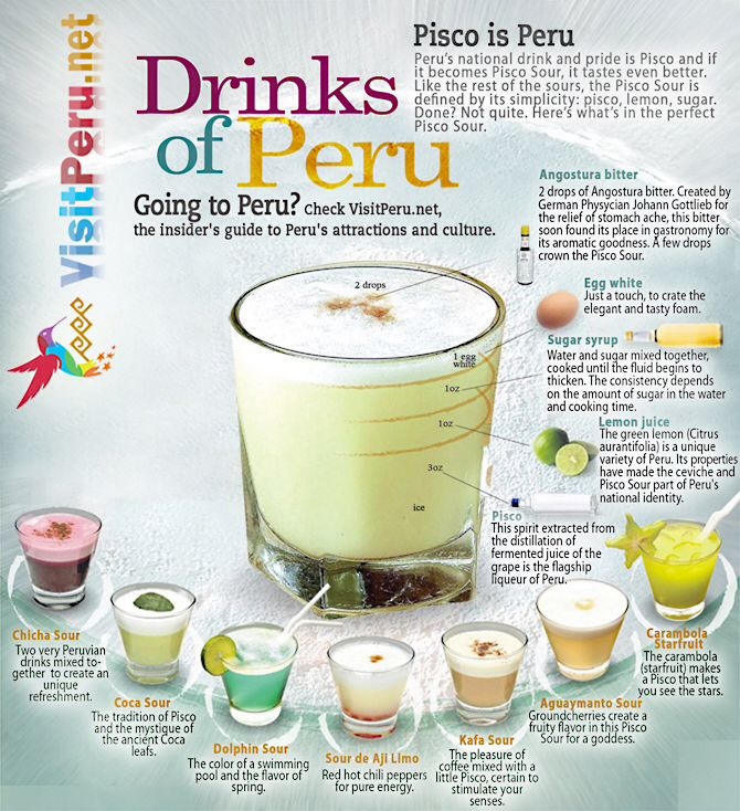 Drinks With Pisco Recipe