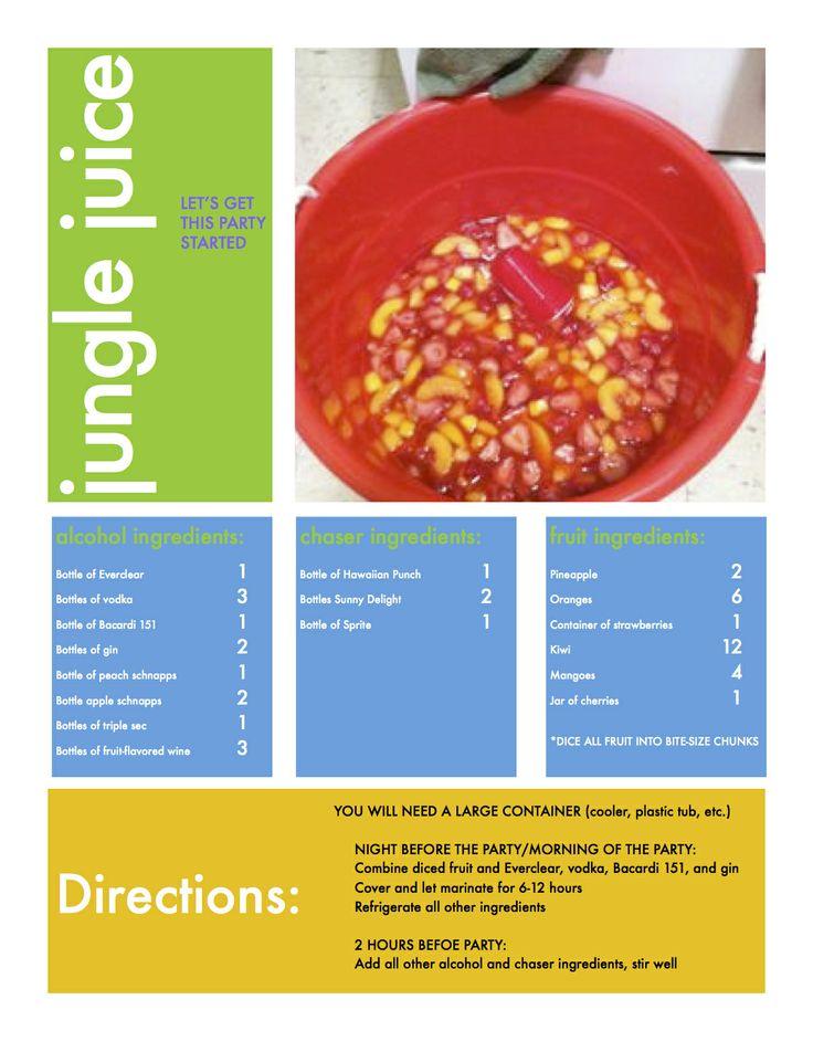 Recipe: Jungle Juice Recipe