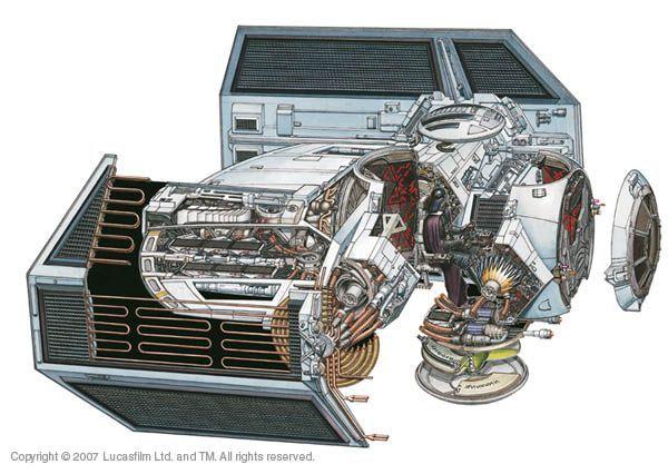 TIE Advanced x1   Star Wars: Cutaways   Pinterest
