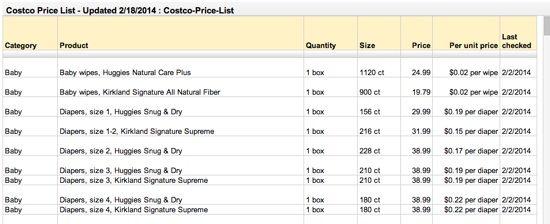 Cost for viagra at costco