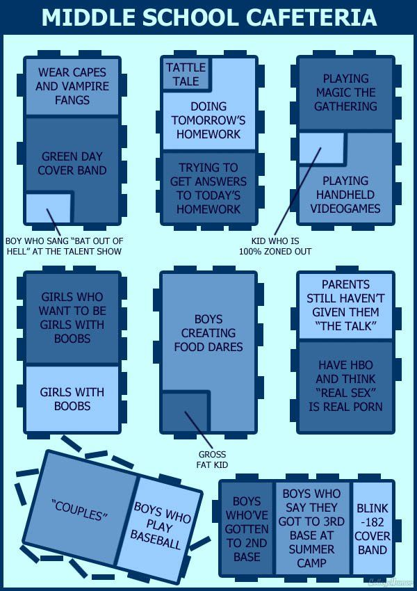 Middle School Cafeteria Seating Chart Lulz Pinterest