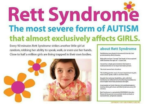 """rett syndrome essay Parent-approved resources for rett families find your state rett syndrome handbook called the """"rett syndrome bible"""", all the information you need for your journey- available in pdf version purchase a hard copy  get 1:1 support connect with our family empowerment team, join a special interest network."""