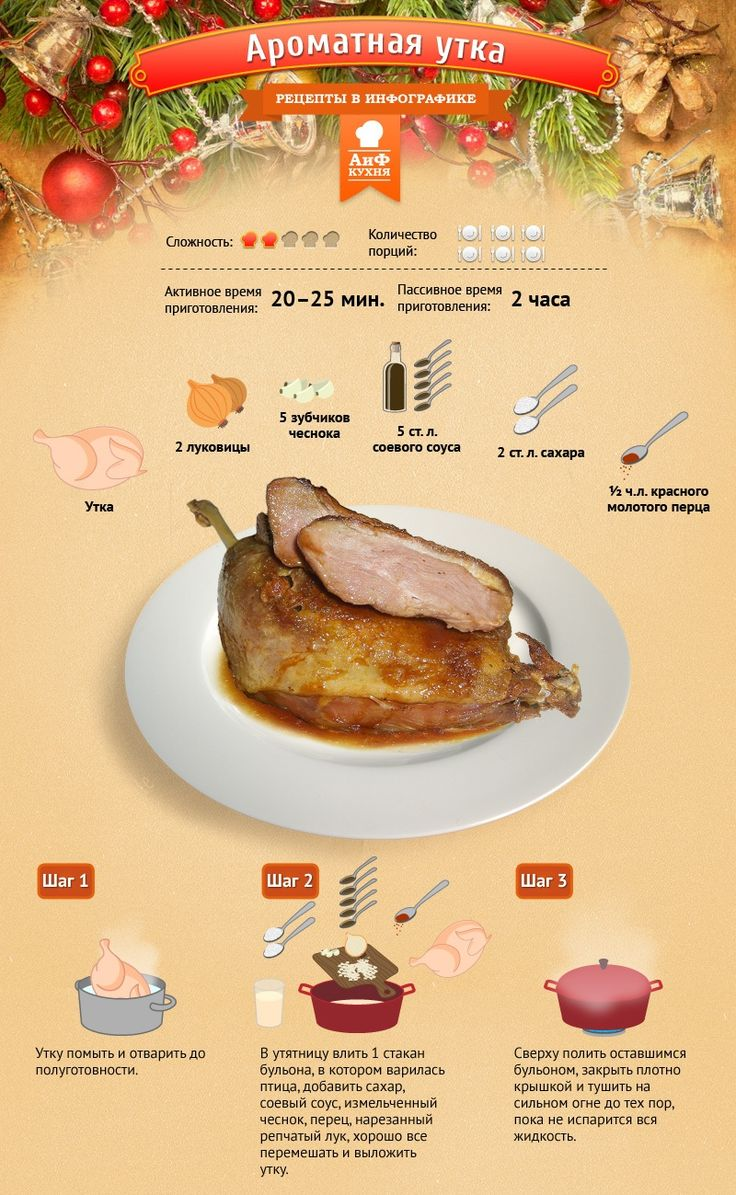 Блюда с утки рецепт с пошагово