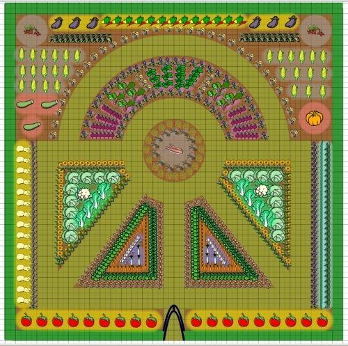 Potager 39 layout garden love pinterest for Vegetable garden layout designs