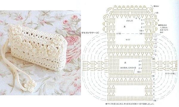 Crochet Clutch Free Pattern : Free Crochet Pattern Purse clutch Crochet Pinterest