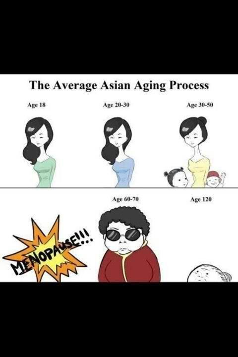 asian aging meme   28 images   pin asian aging meme center