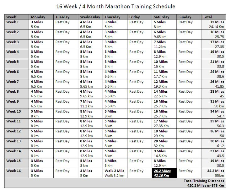 Marathon Training Schedule Running Room
