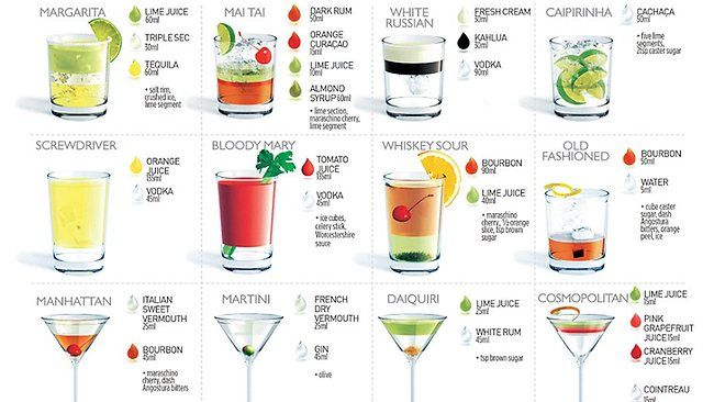 Drinks 21st birthday pinterest for The best mixed drinks