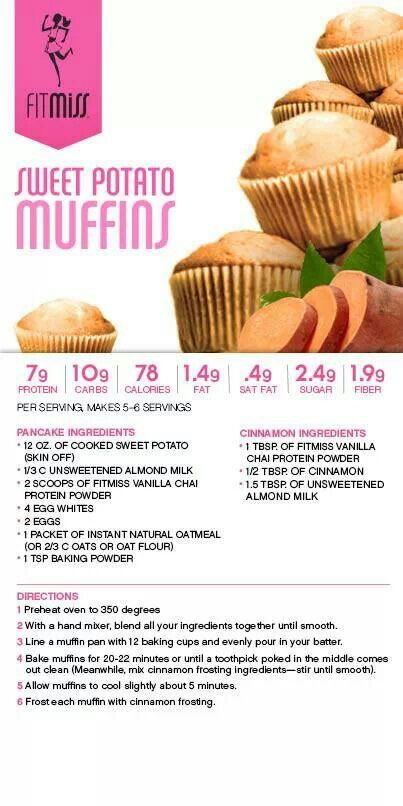 Sweet potato muffins | Recipes | Pinterest