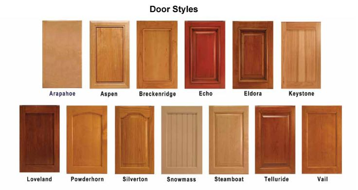 Door styles images google search pavel and anna for Cabinet door styles