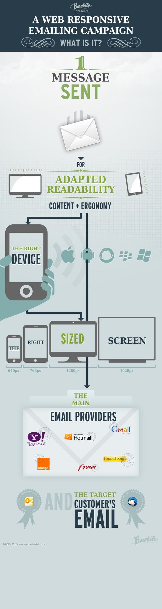 #Design #Infographic email and web responsive
