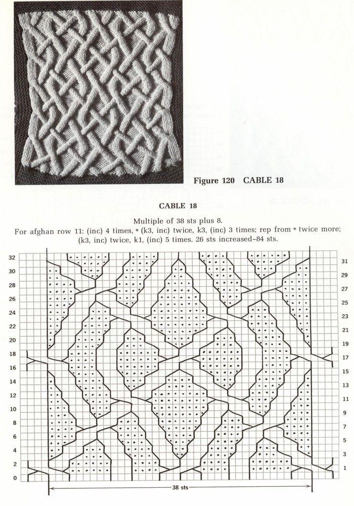 Трехцветные узоры спицами с описанием и схемами для