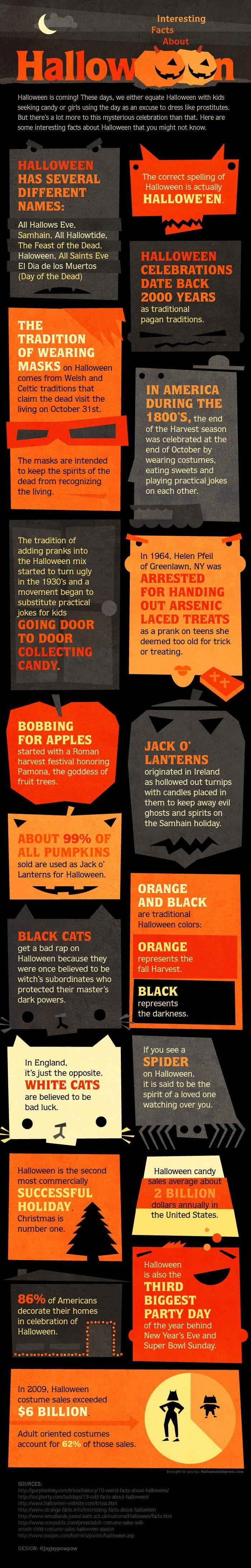 Halloween facts.