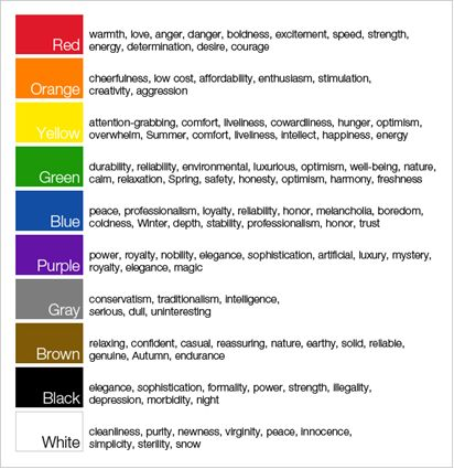 the meaning of the colors of the american flag