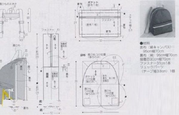 Модели рюкзаков своими руками 29