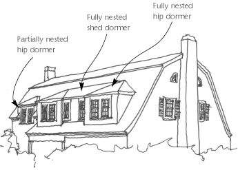 Dormers On Houses Framing On Houses ~ Home Plan And House Design Ideas
