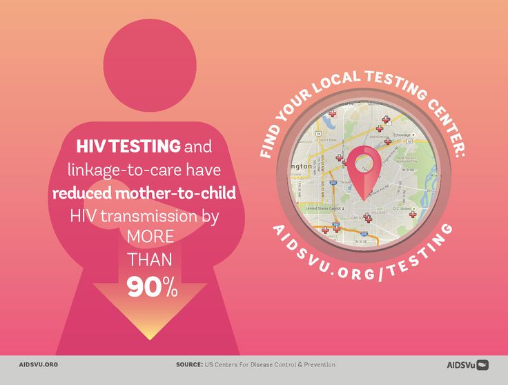 Watch Get the Facts On HIVAIDS and Get Tested video