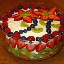 Joy's Prizewinning Trifle - always a hit every time I make this! The ...