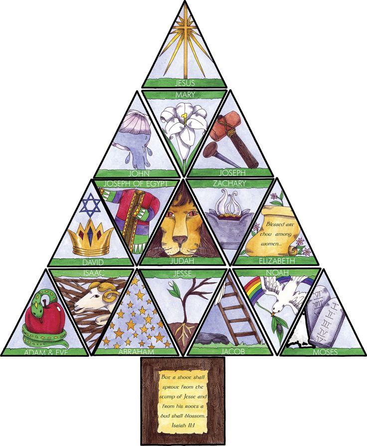 Jesse Tree Symbols Catholic | Search Results | Calendar 2015