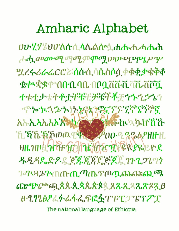 amharic writing (ethiopian) writing system baye yimam, phd this writing system originated from the syllabic systems used in the semitic languages of the middle east , amharic also took the geez scripts and became a written language.