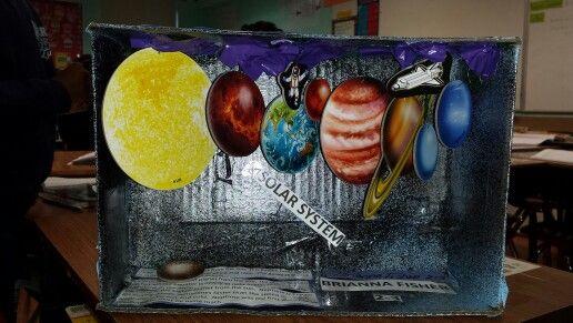 solar system model diorama - photo #12