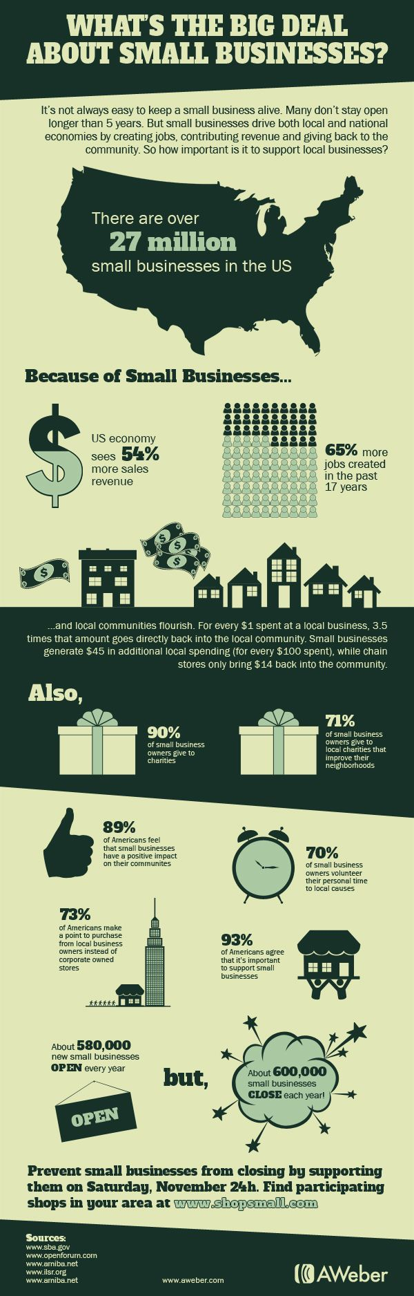 Small Business Saturday - What