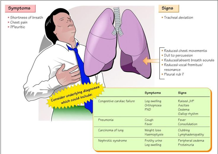 asthma case studies for nursing students