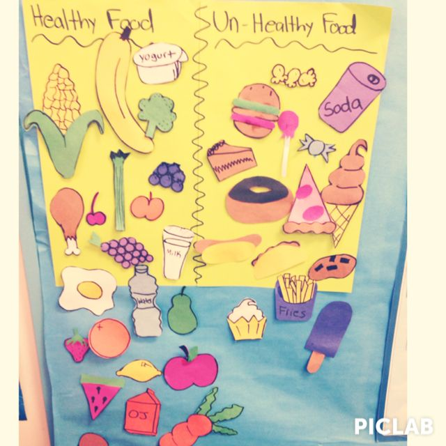 healthy food and unhealthy food essay