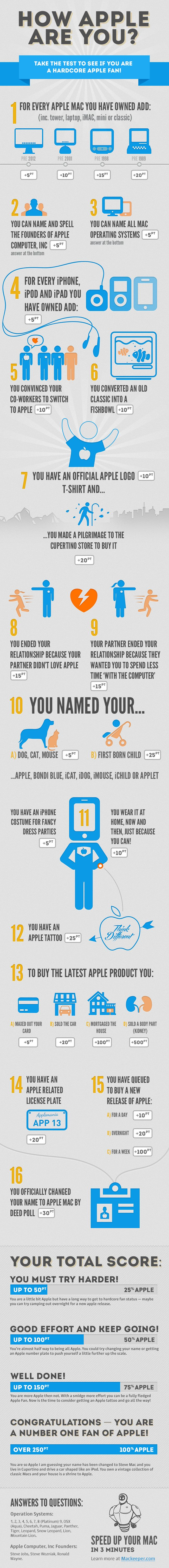 How Apple Are You Infographic