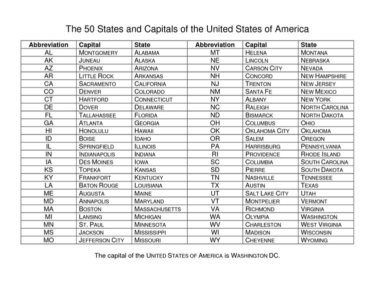 50 state capitals | Us 50 States Capitals List