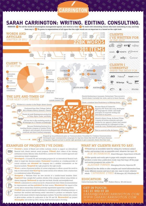infographic resume infographics