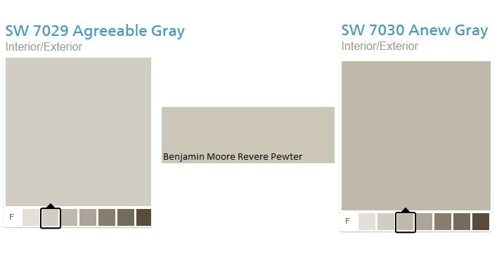 Benjamin Moore Revere Pewter cordinated to Sherwin Williams colors so ...