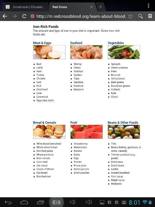 Sassy image in printable list of iron rich foods