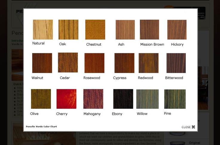 Penofin Color Chart