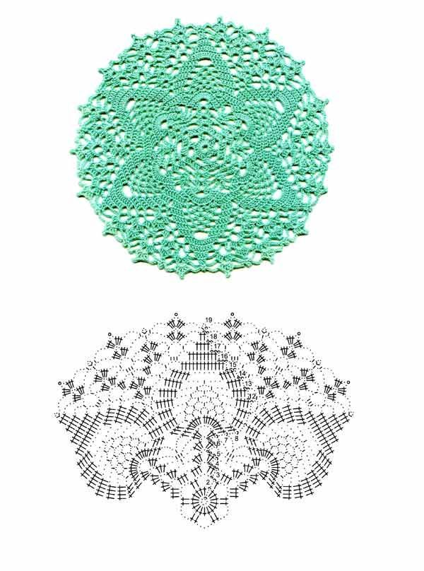 Doily crochet diagram