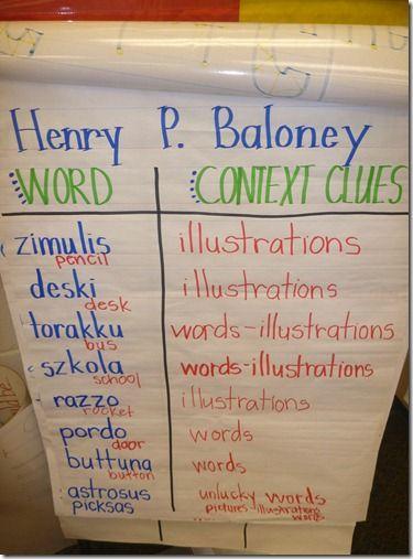 Henry P. Baloney Context Clues Anchor Chart