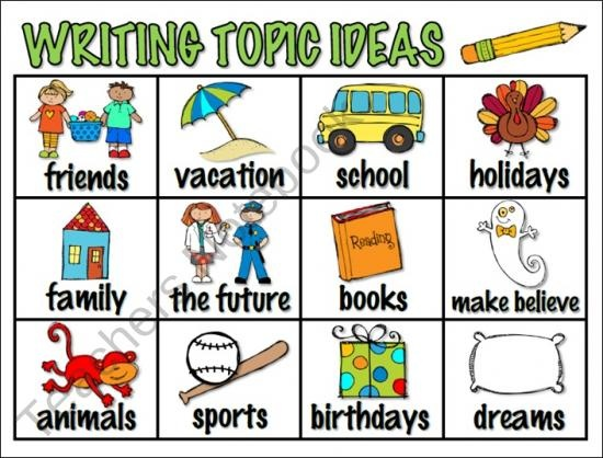 Top essay topics