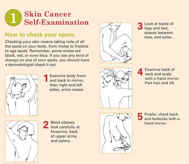 Find Local Dermatologists & Skin Doctors | Dermatologist ...