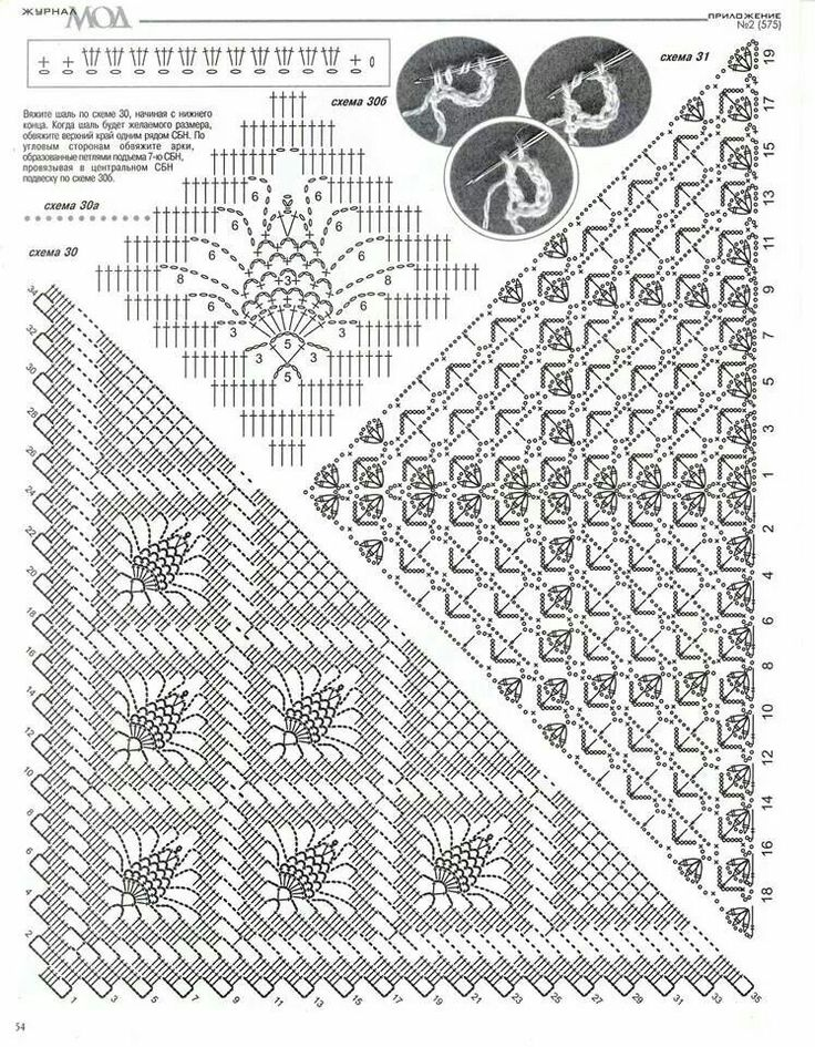Журналы по вязанию сандра за 1994 год