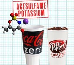 is acesulfame potassium safe