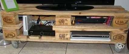 meuble tv palette  Bois- palette - wood -  Pinterest
