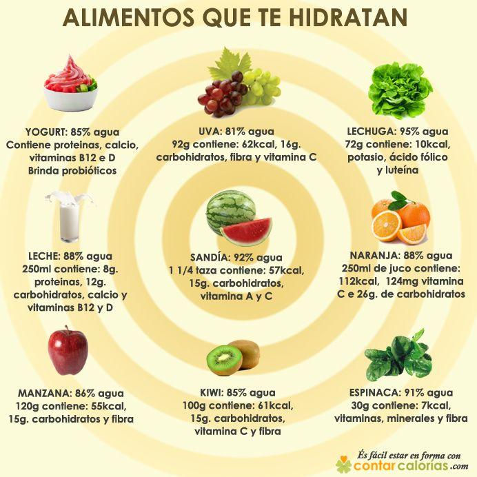 Los alimentos con mayor contenido de agua  #salud #nutricion
