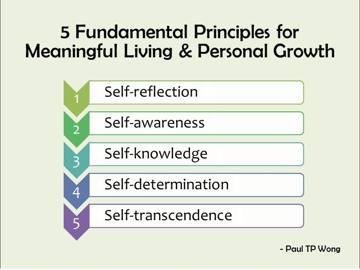 reflection of groupwork for self awareness How do 'i write a good personal reflection' many students are riding intellectual waves, devoting hours of mental and emotional energy to examination preparation.